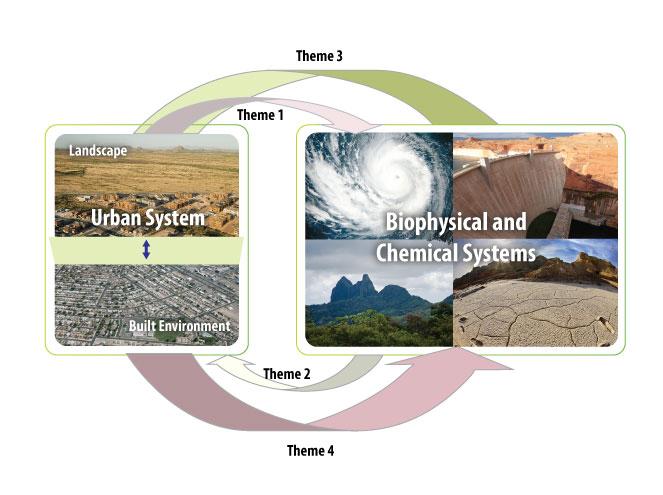 ugec-conceptual-framework